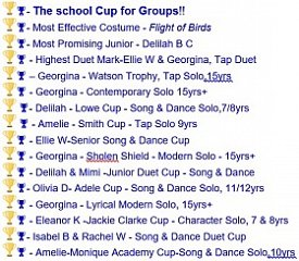 Congratulations to all for our Cups from Richmond Festival - a wonderful end to the Festival!